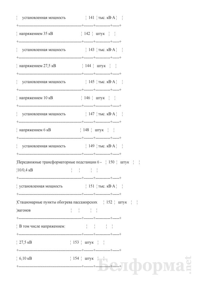 Отчет о наличии технических средств хозяйства электрификации и электроснабжения (Форма № АГО-9 (годовая)). Страница 13