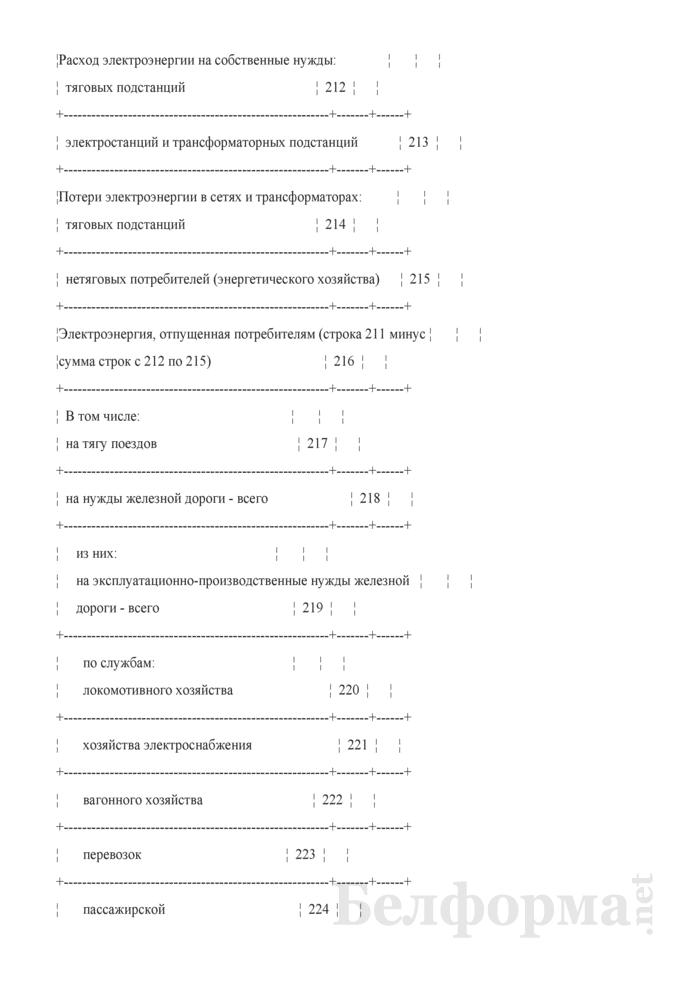 Отчет о наличии технических средств хозяйства электрификации и электроснабжения (Форма № АГО-9 (годовая)). Страница 19