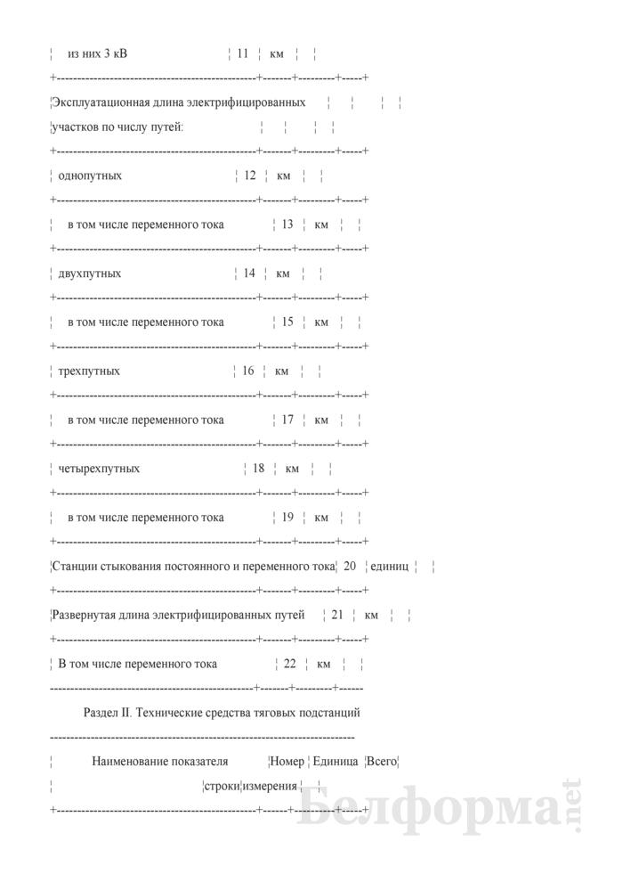 Отчет о наличии технических средств хозяйства электрификации и электроснабжения (Форма № АГО-9 (годовая)). Страница 3