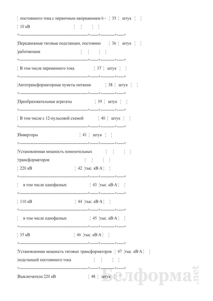 Отчет о наличии технических средств хозяйства электрификации и электроснабжения (Форма № АГО-9 (годовая)). Страница 5