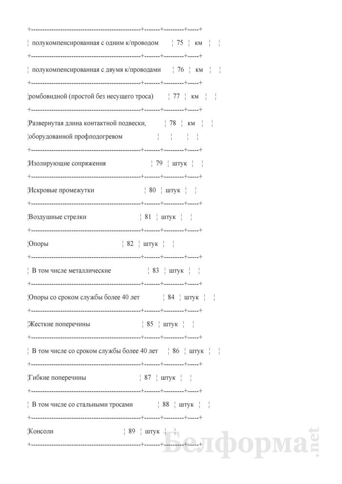 Отчет о наличии технических средств хозяйства электрификации и электроснабжения (Форма № АГО-9 (годовая)). Страница 8