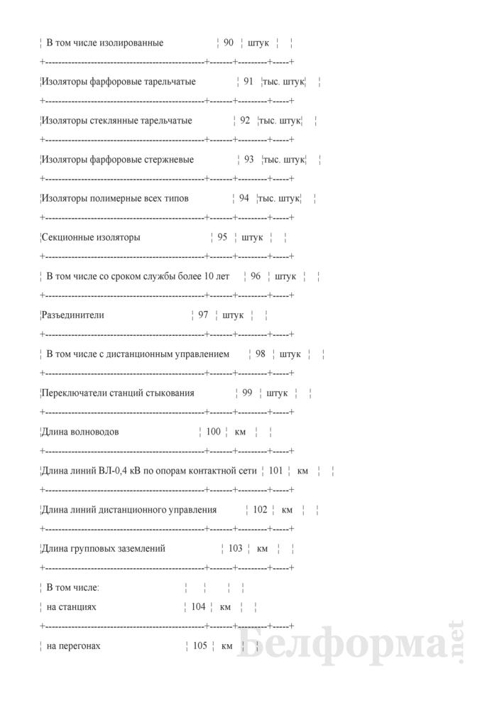 Отчет о наличии технических средств хозяйства электрификации и электроснабжения (Форма № АГО-9 (годовая)). Страница 9