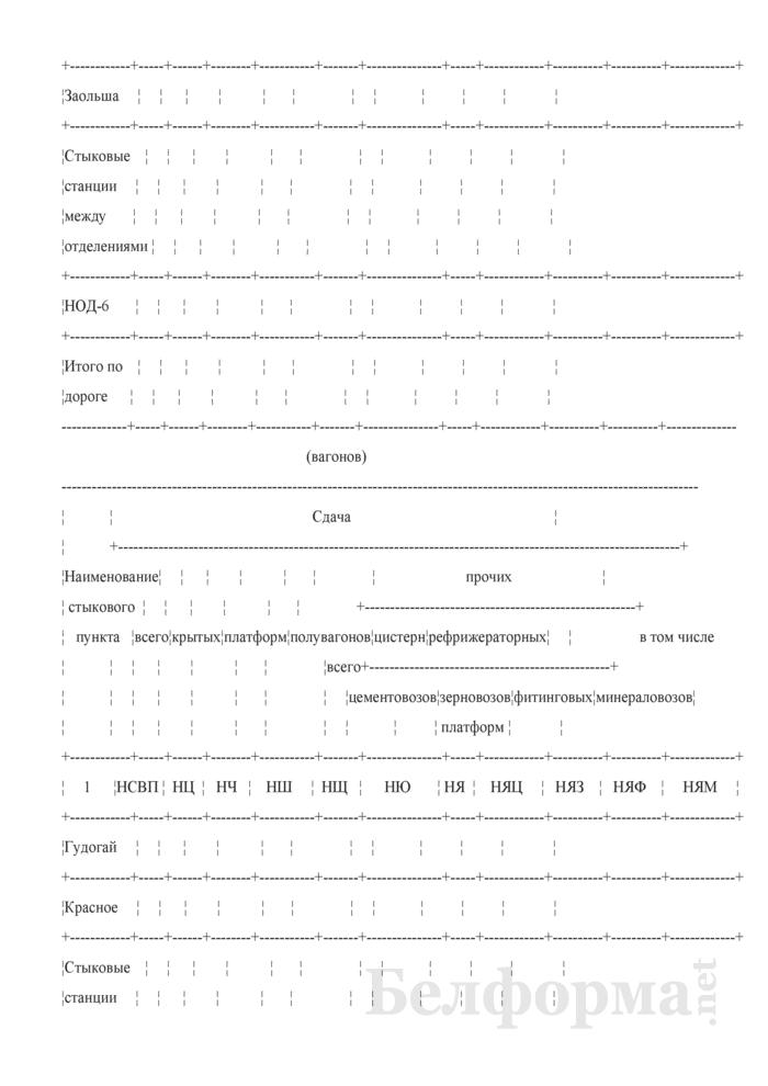 Отчет о переходе грузовых поездов, вагонов грузового парка и контейнеров (Форма № ДО-1 (месячная)). Страница 16