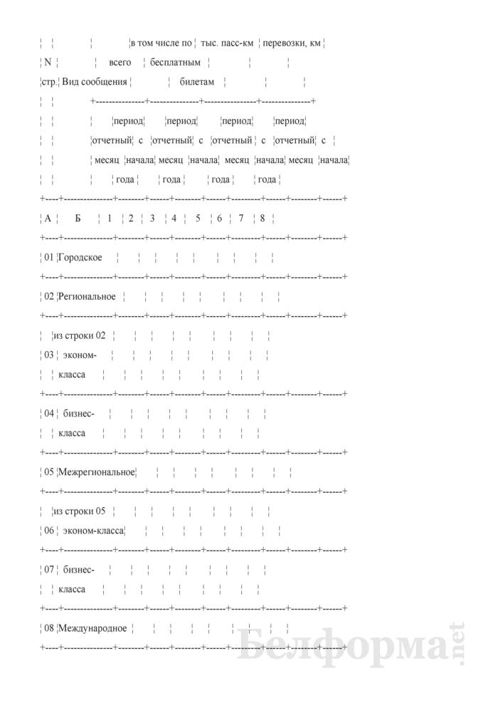 Отчет о перевозках пассажиров по Белорусской железной дороге и доходных поступлениях от этих перевозок (Форма № ЦО-22 (месячная)). Страница 2
