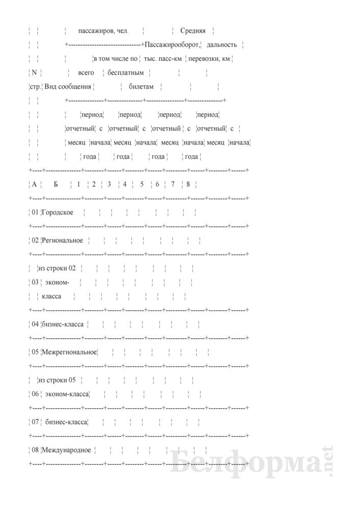 Отчет о перевозках пассажиров по отделениям Белорусской железной дороги (Форма № ЦО-25 (месячная)). Страница 2