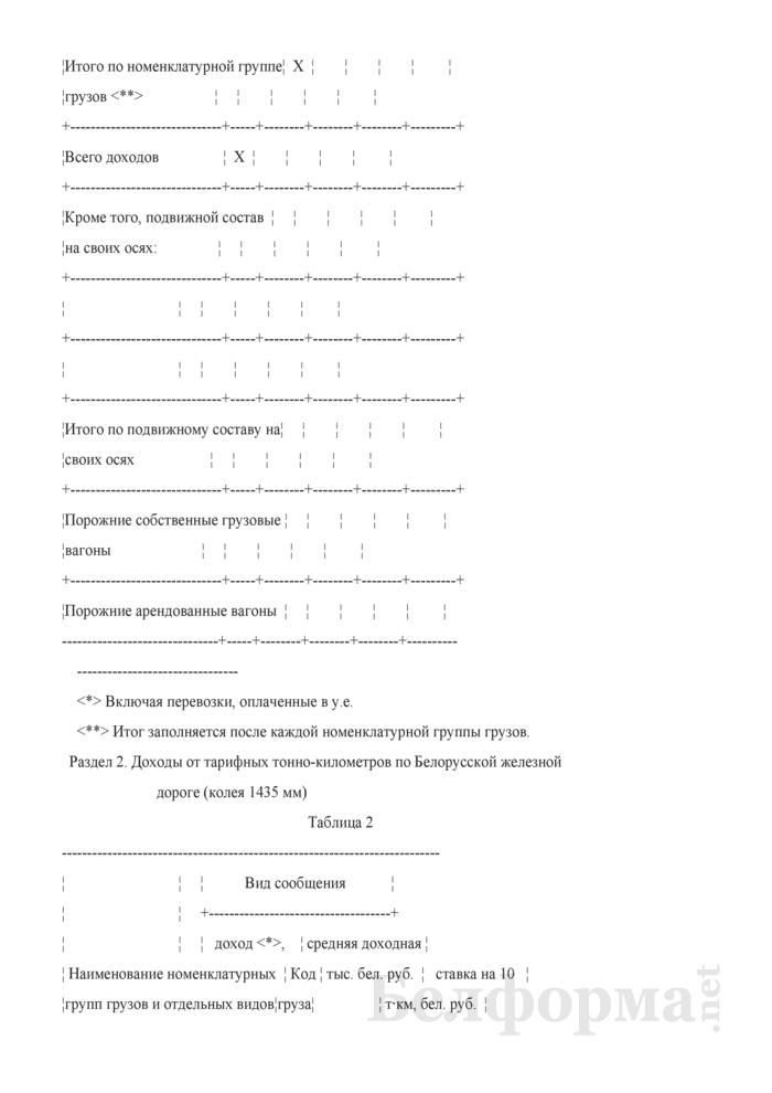 Отчет о перевозке грузов, их пробегах и полученном доходе от тарифных тонно-километров по Белорусской железной дороге (Форма № Ц0-12 (месячная)). Страница 6