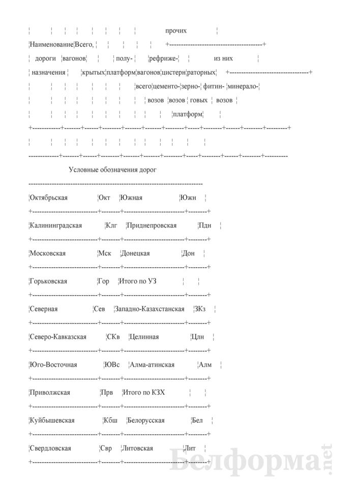 Отчет о погрузке по железным дорогам назначения (Форма № ГО-3 (месячная)). Страница 2