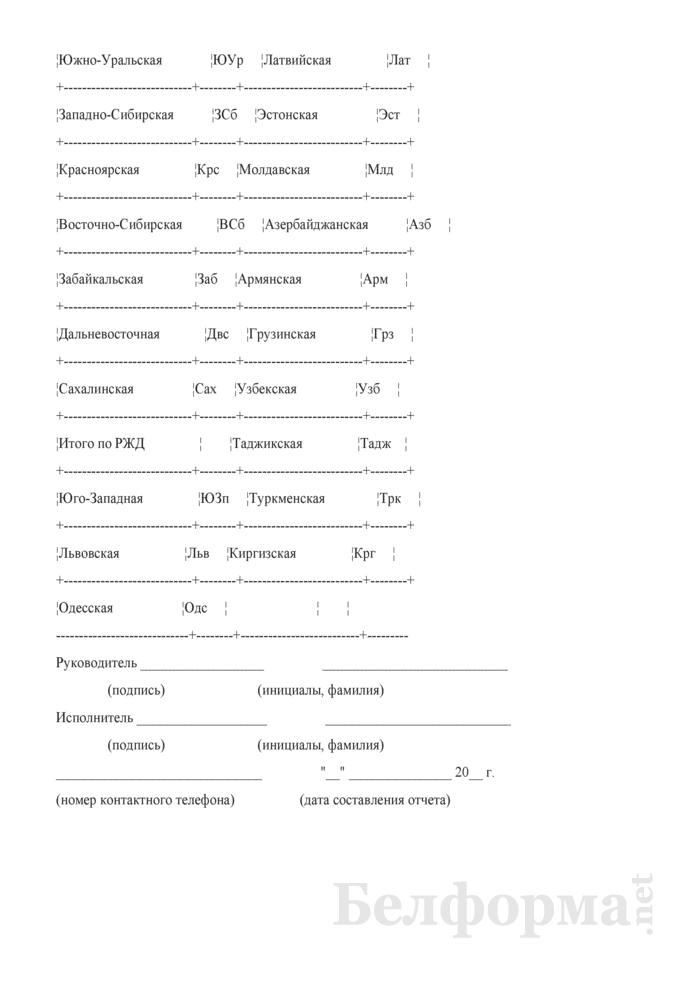 Отчет о погрузке по железным дорогам назначения (Форма № ГО-3 (месячная)). Страница 3