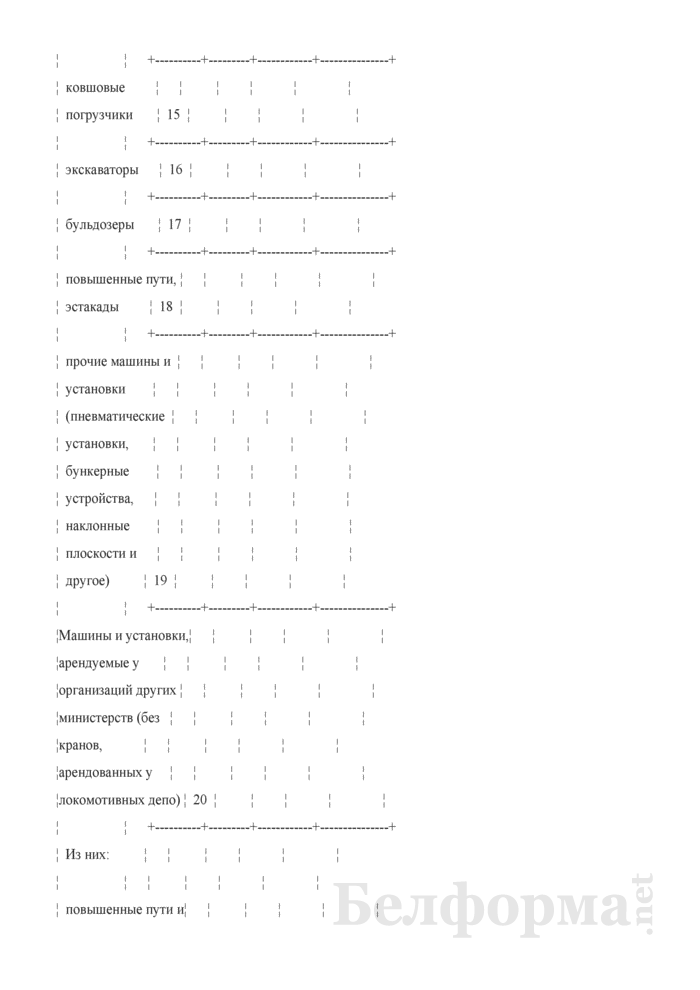 Отчет о погрузочно-разгрузочных работах (Форма № КВО-5 (квартальная)). Страница 4