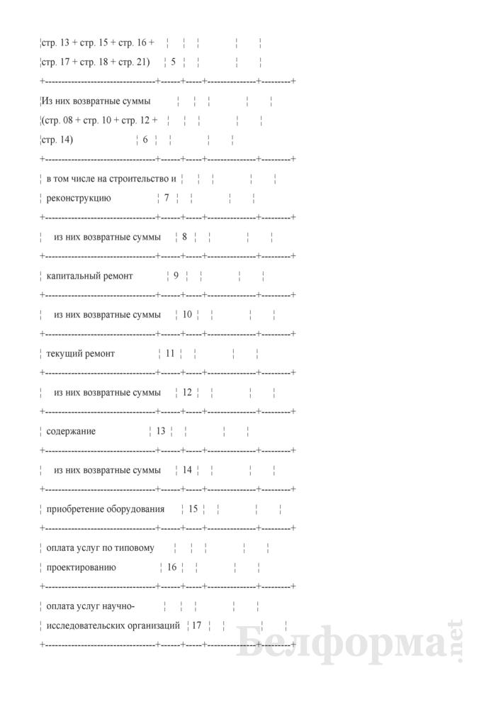 Отчет о поступлении и использовании средств республиканского и областных бюджетов, выделяемых на дорожное хозяйство. Страница 3