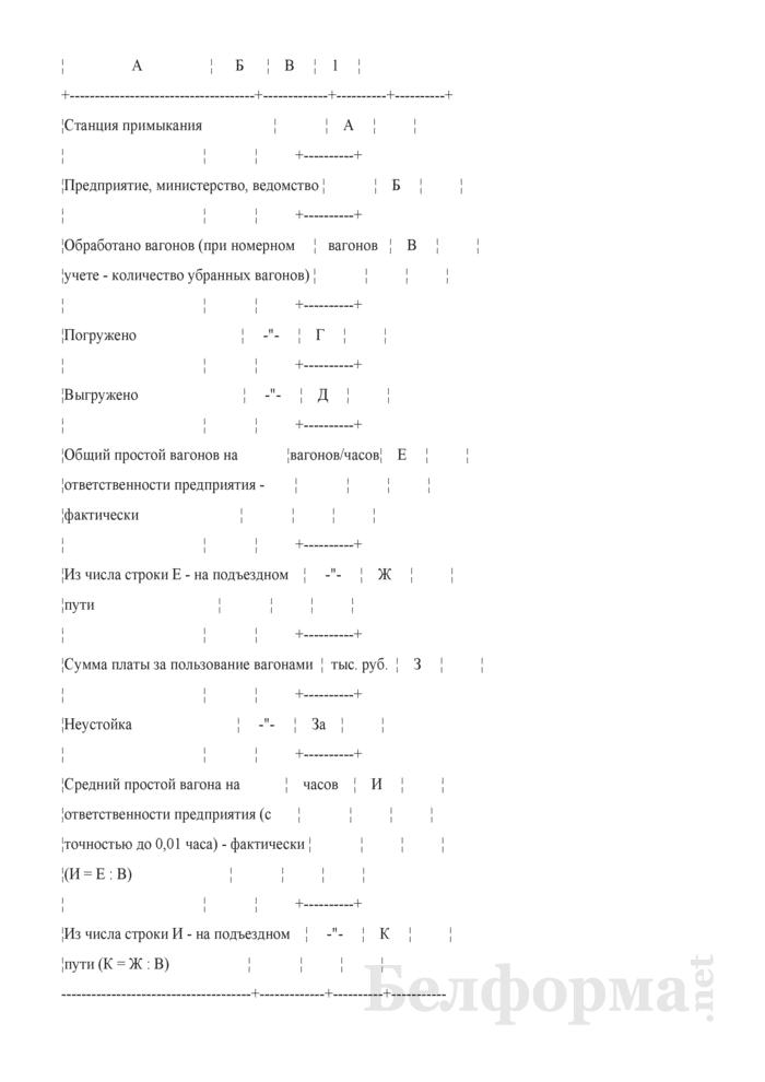 Отчет о простое вагонов на ответственности предприятия (Форма № КОО-4 (месячная)). Страница 2