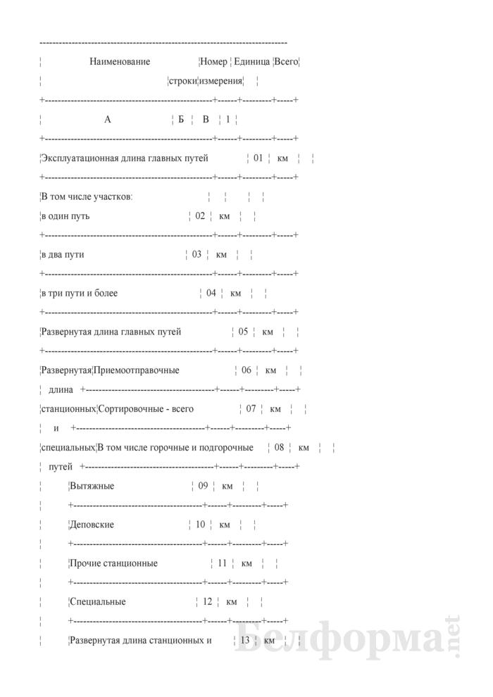 Отчет о путевом хозяйстве (железнодорожные пути общего пользования) (Форма № АГО-1 (годовая)). Страница 2