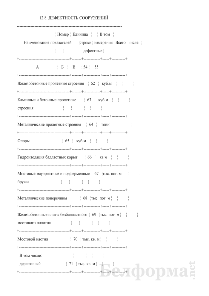 Отчет о путевом хозяйстве (железнодорожные пути общего пользования) (Форма № АГО-1 (годовая)). Страница 37