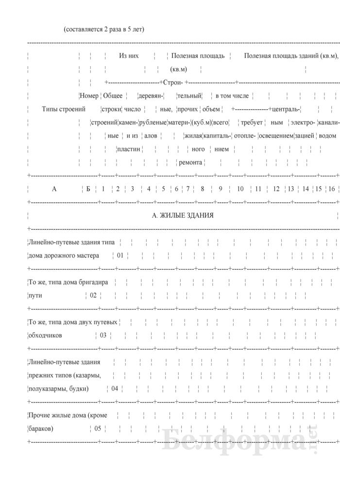 Отчет о путевом хозяйстве (железнодорожные пути общего пользования) (Форма № АГО-1 (годовая)). Страница 39