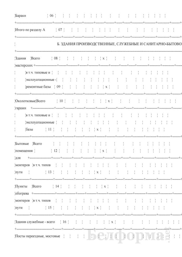 Отчет о путевом хозяйстве (железнодорожные пути общего пользования) (Форма № АГО-1 (годовая)). Страница 40