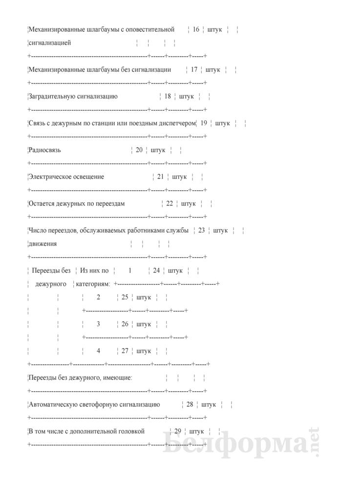 Отчет о путевом хозяйстве (железнодорожные пути общего пользования) (Форма № АГО-1 (годовая)). Страница 43
