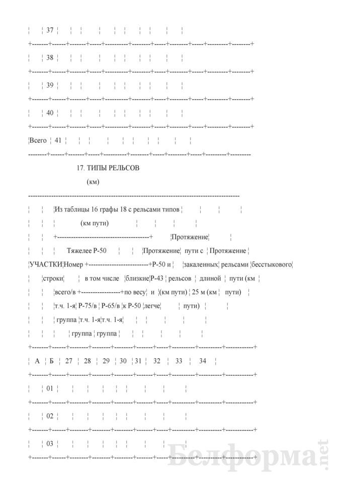 Отчет о путевом хозяйстве (железнодорожные пути общего пользования) (Форма № АГО-1 (годовая)). Страница 49