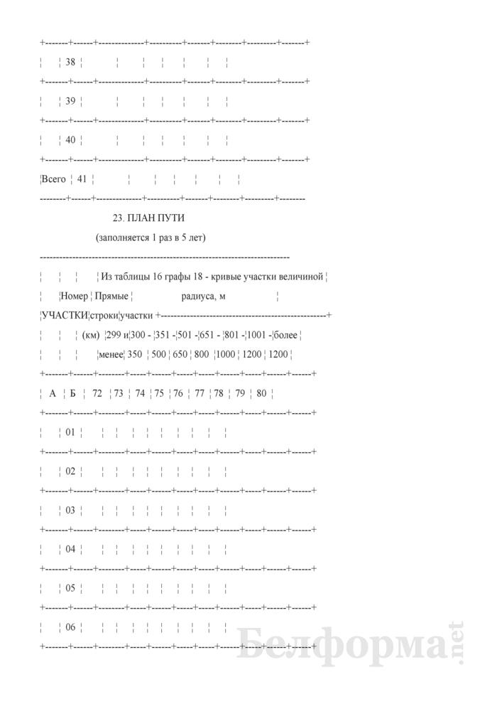 Отчет о путевом хозяйстве (железнодорожные пути общего пользования) (Форма № АГО-1 (годовая)). Страница 67