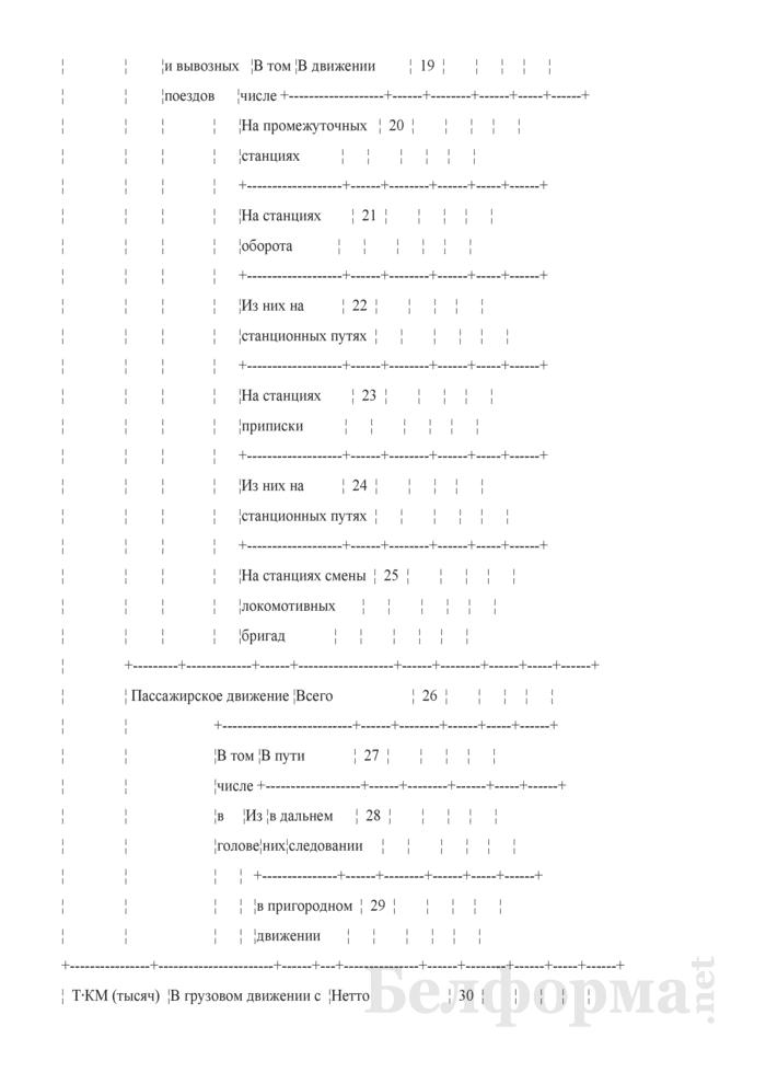 Отчет о работе и показателях использования подвижного состава (Форма № ЦО-4 (месячная)). Страница 4