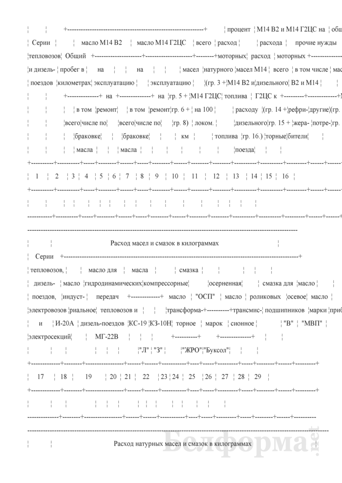Отчет о расходе масел и смазок локомотивами (Форма № ТХО-11 (квартальная)). Страница 2