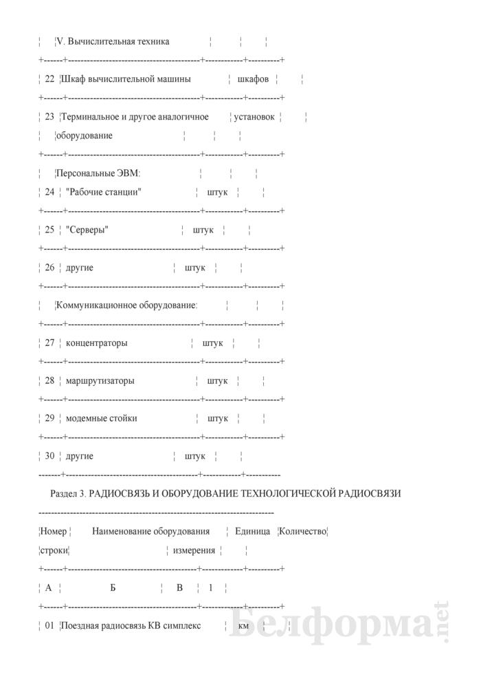 Отчет о технических средствах сигнализации и связи (Форма № АГО-5 (годовая)). Страница 15