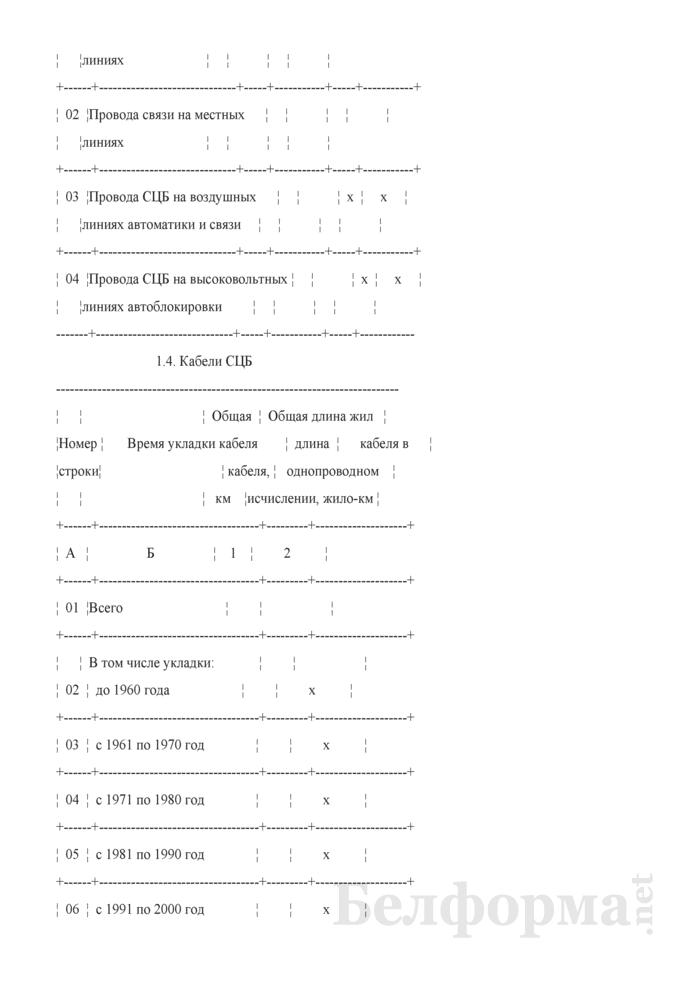 Отчет о технических средствах сигнализации и связи (Форма № АГО-5 (годовая)). Страница 3