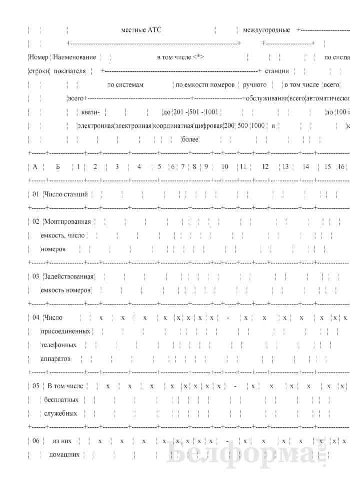 Отчет о технических средствах сигнализации и связи (Форма № АГО-5 (годовая)). Страница 9