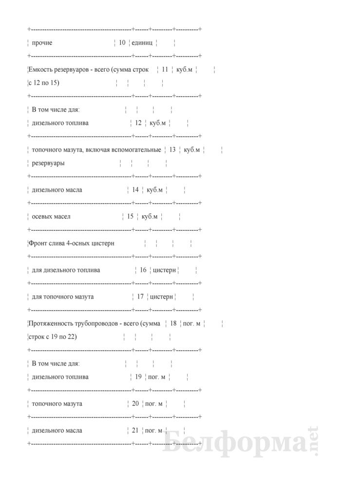 Отчет о технических средствах топливно-складского хозяйства (Форма № АГО-21 (годовая)). Страница 3