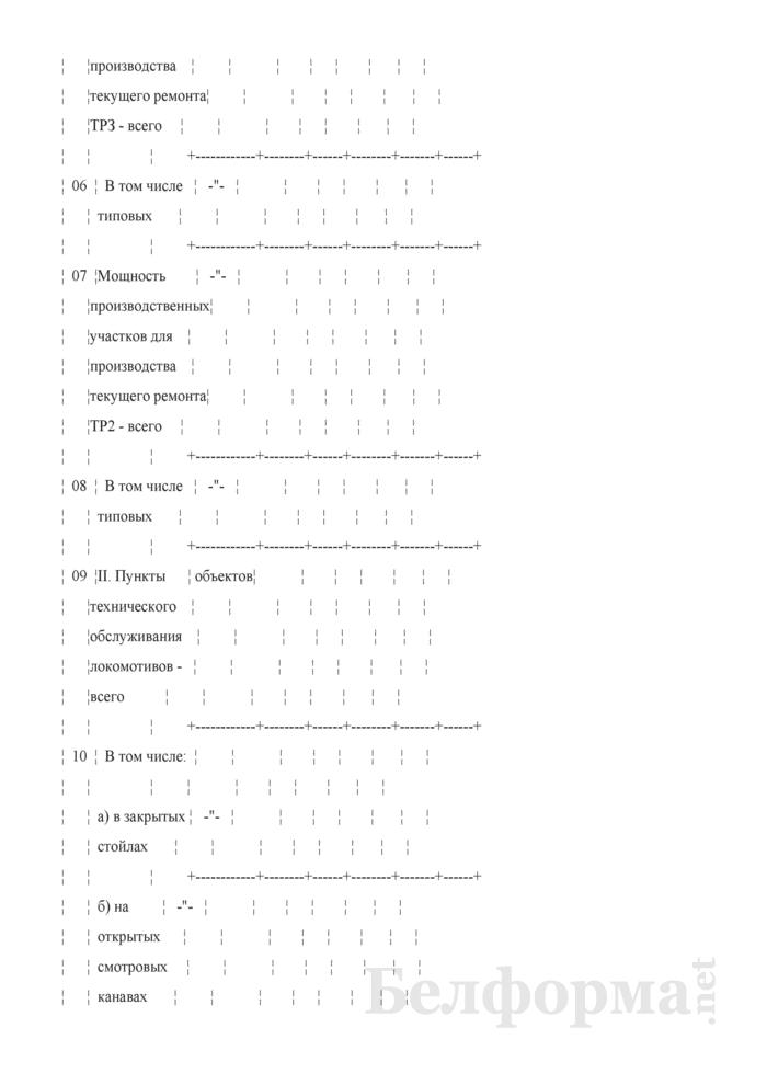 Отчет о технических устройствах локомотивных депо дороги (Форма № АГО-2 (годовая)). Страница 3