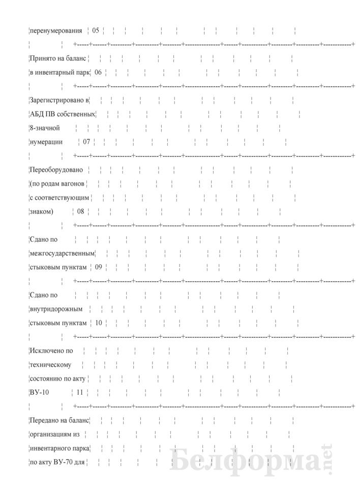 Отчет о вагонном парке (Форма № ДО-2 (суточная)). Страница 3