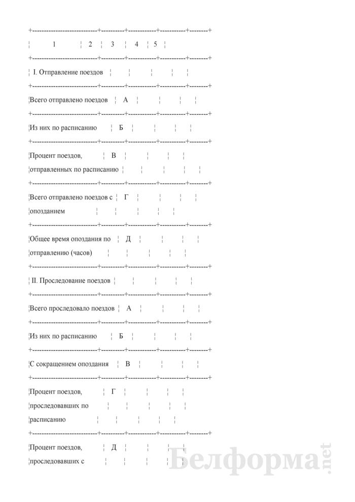 Отчет о выполнении графика движения пассажирских, грузовых и пригородных поездов (Форма № ДО-12 (месячная)). Страница 2