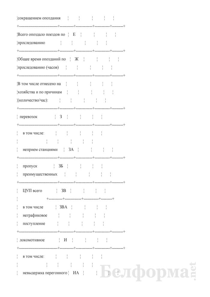 Отчет о выполнении графика движения пассажирских, грузовых и пригородных поездов (Форма № ДО-12 (месячная)). Страница 3