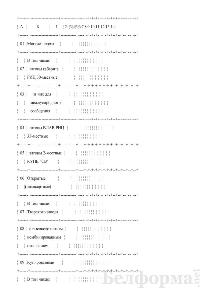 Отчет об инвентарном наличии и конструктивных устройствах пассажирских вагонов (Форма № АГО-16 (годовая)). Страница 4