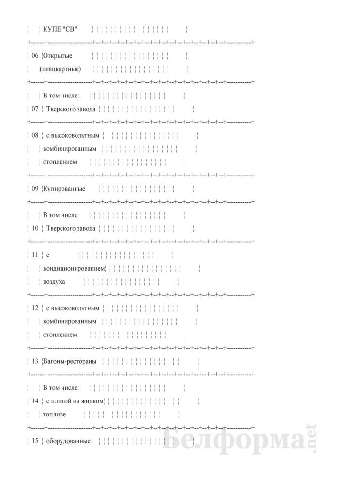 Отчет об инвентарном наличии и конструктивных устройствах пассажирских вагонов (Форма № АГО-16 (годовая)). Страница 7