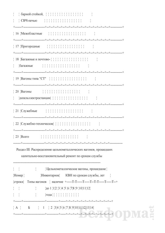 Отчет об инвентарном наличии и конструктивных устройствах пассажирских вагонов (Форма № АГО-16 (годовая)). Страница 8