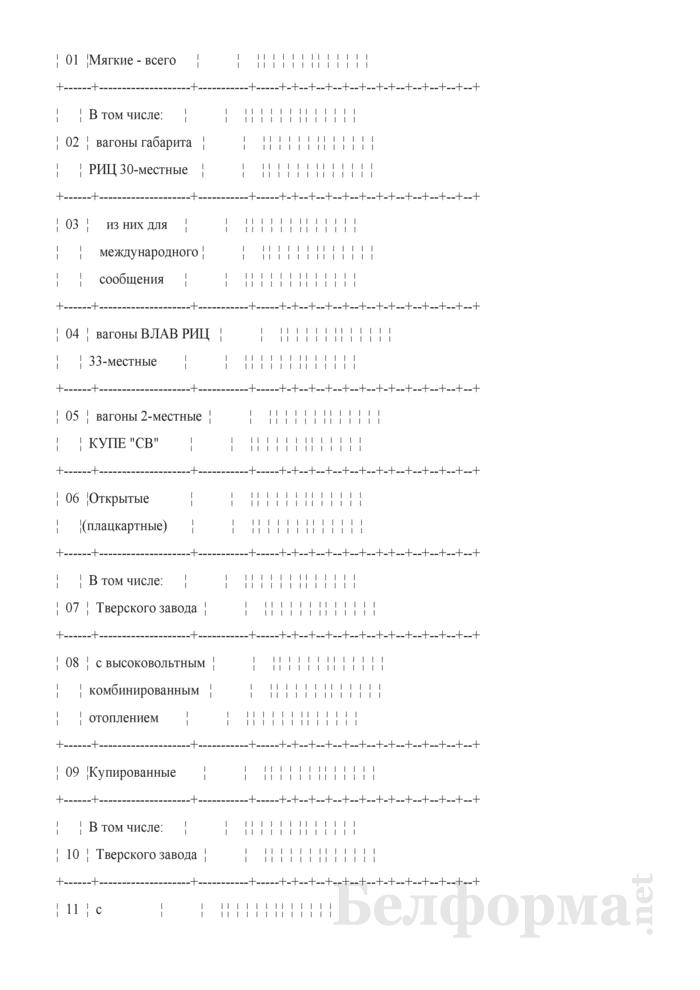 Отчет об инвентарном наличии и конструктивных устройствах пассажирских вагонов (Форма № АГО-16 (годовая)). Страница 9