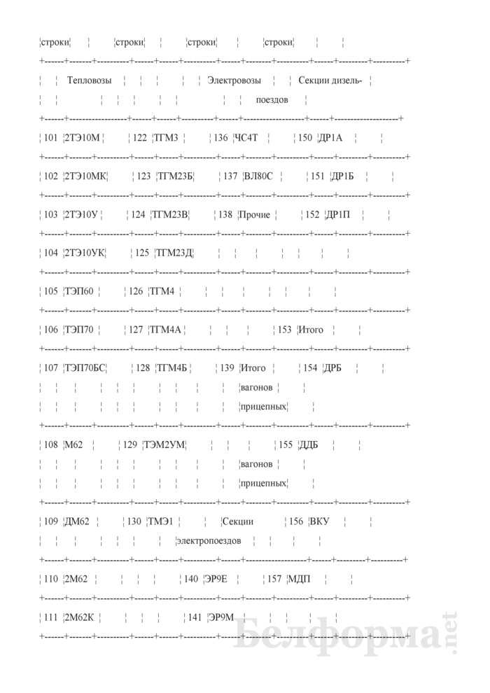 Отчет об инвентарном парке электровозов, тепловозов, паровозов, электропоездов, дизель-поездов и подъемных кранов (Форма № АГО-14 (годовая)). Страница 2
