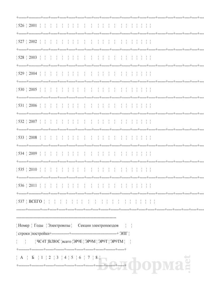 Отчет об инвентарном парке электровозов, тепловозов, паровозов, электропоездов, дизель-поездов и подъемных кранов (Форма № АГО-14 (годовая)). Страница 11
