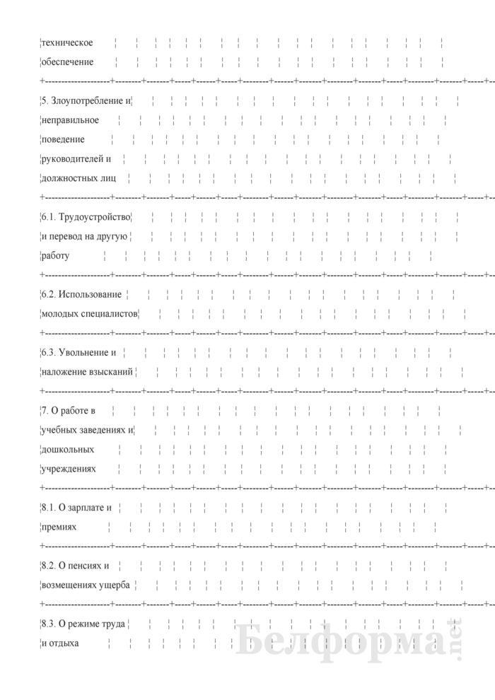Отчет об исполнении предложений, заявлений и жалоб граждан (Форма № 1-письма (полугодовая)). Страница 4