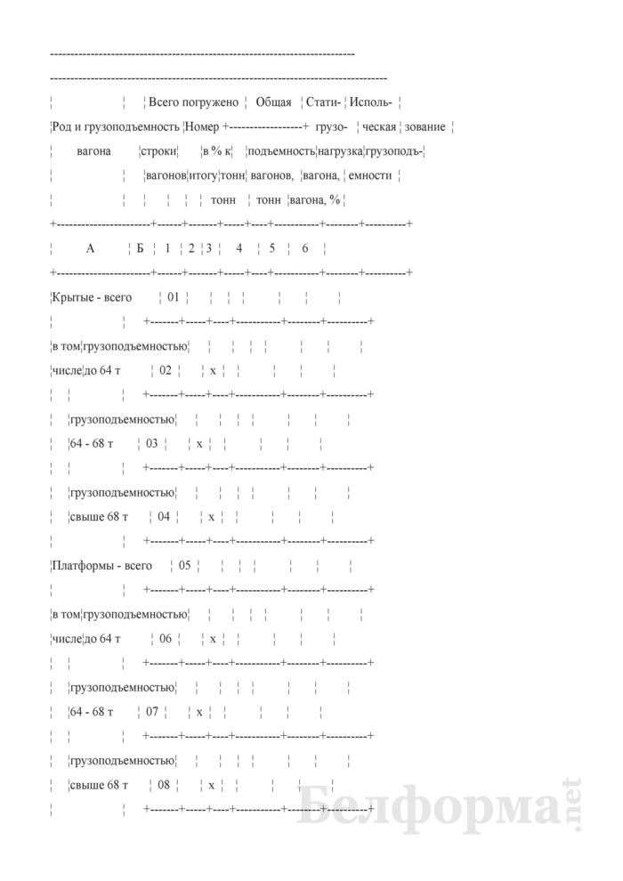 Отчет об использовании грузоподъемности вагонов при погрузке грузов и выполнении технических норм загрузки вагонов (Форма № ЦО-29 (месячная, по номенклатурным группам грузов - квартальная)). Страница 2