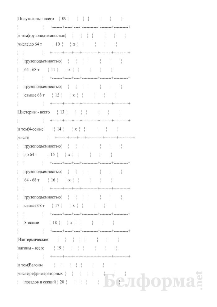 Отчет об использовании грузоподъемности вагонов при погрузке грузов и выполнении технических норм загрузки вагонов (Форма № ЦО-29 (месячная, по номенклатурным группам грузов - квартальная)). Страница 3