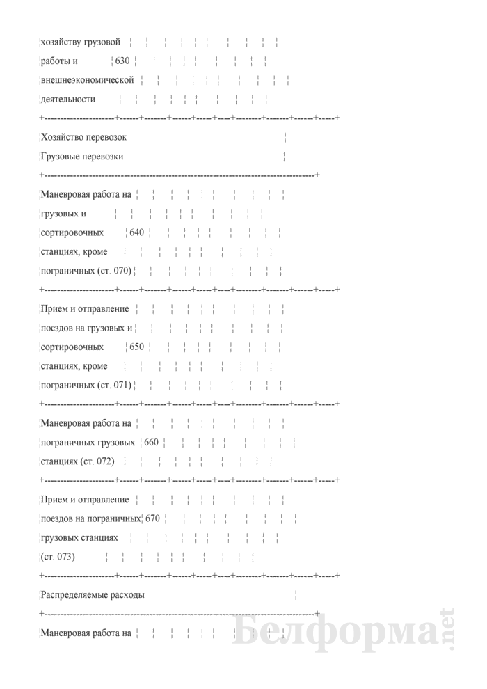 Отчет по основным показателям производственно-финансовой деятельности организаций Белорусской железной дороги (по видам деятельности) (Форма № 69-жел (квартальная)). Страница 11