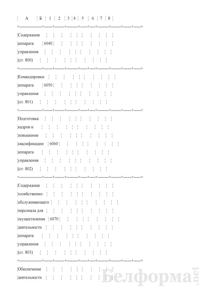 Отчет по основным показателям производственно-финансовой деятельности организаций Белорусской железной дороги (по видам деятельности) (Форма № 69-жел (квартальная)). Страница 103