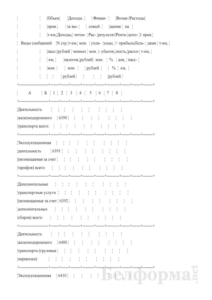 Отчет по основным показателям производственно-финансовой деятельности организаций Белорусской железной дороги (по видам деятельности) (Форма № 69-жел (квартальная)). Страница 107