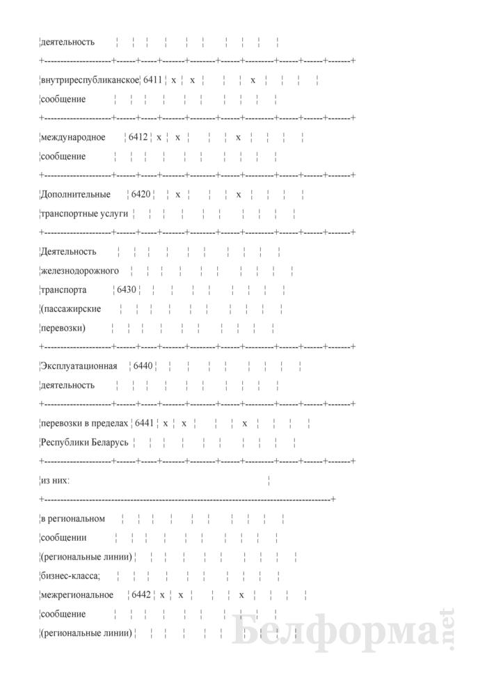 Отчет по основным показателям производственно-финансовой деятельности организаций Белорусской железной дороги (по видам деятельности) (Форма № 69-жел (квартальная)). Страница 108