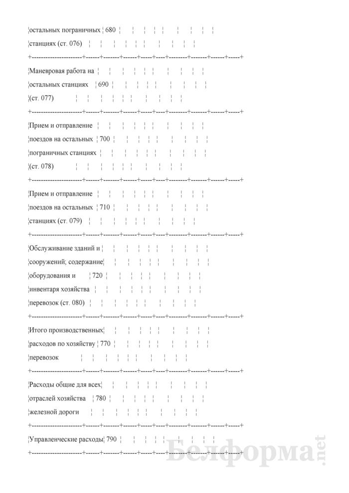 Отчет по основным показателям производственно-финансовой деятельности организаций Белорусской железной дороги (по видам деятельности) (Форма № 69-жел (квартальная)). Страница 12