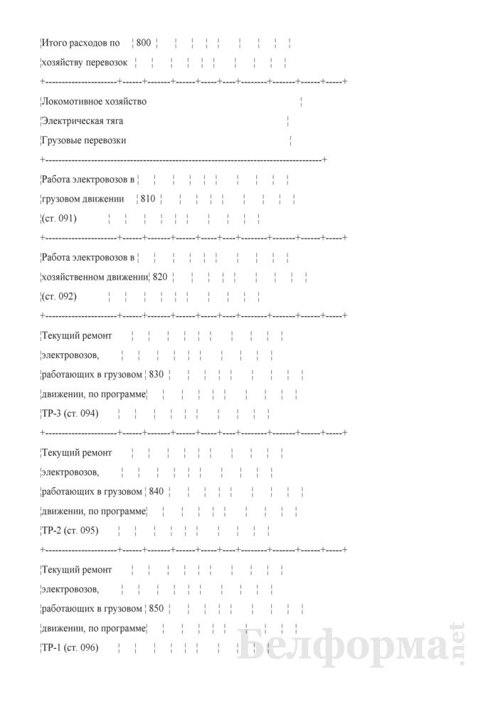 Отчет по основным показателям производственно-финансовой деятельности организаций Белорусской железной дороги (по видам деятельности) (Форма № 69-жел (квартальная)). Страница 13
