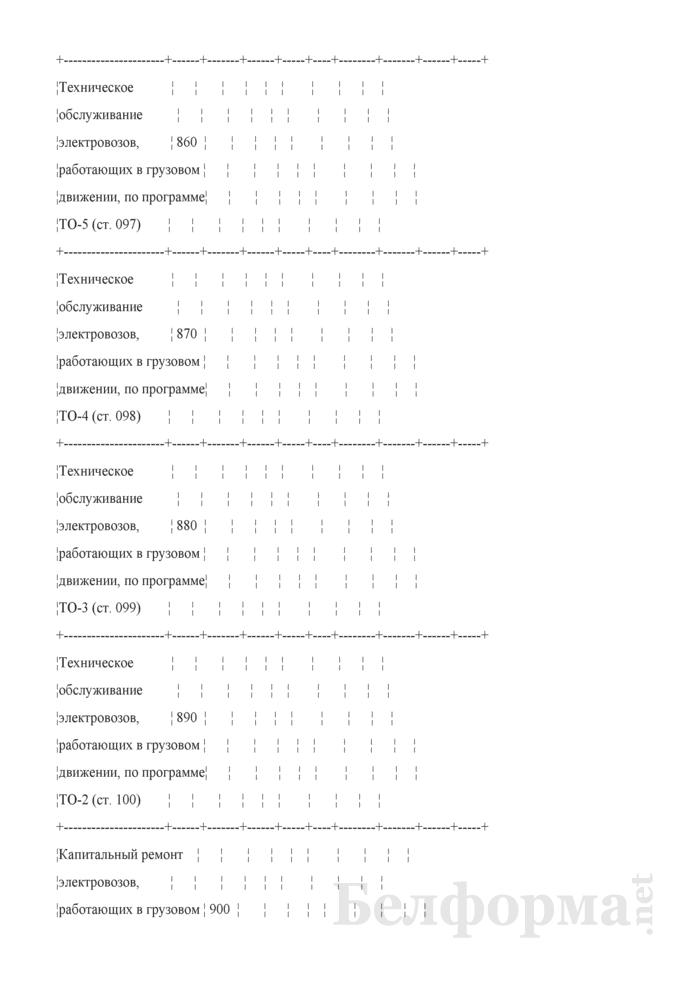 Отчет по основным показателям производственно-финансовой деятельности организаций Белорусской железной дороги (по видам деятельности) (Форма № 69-жел (квартальная)). Страница 14