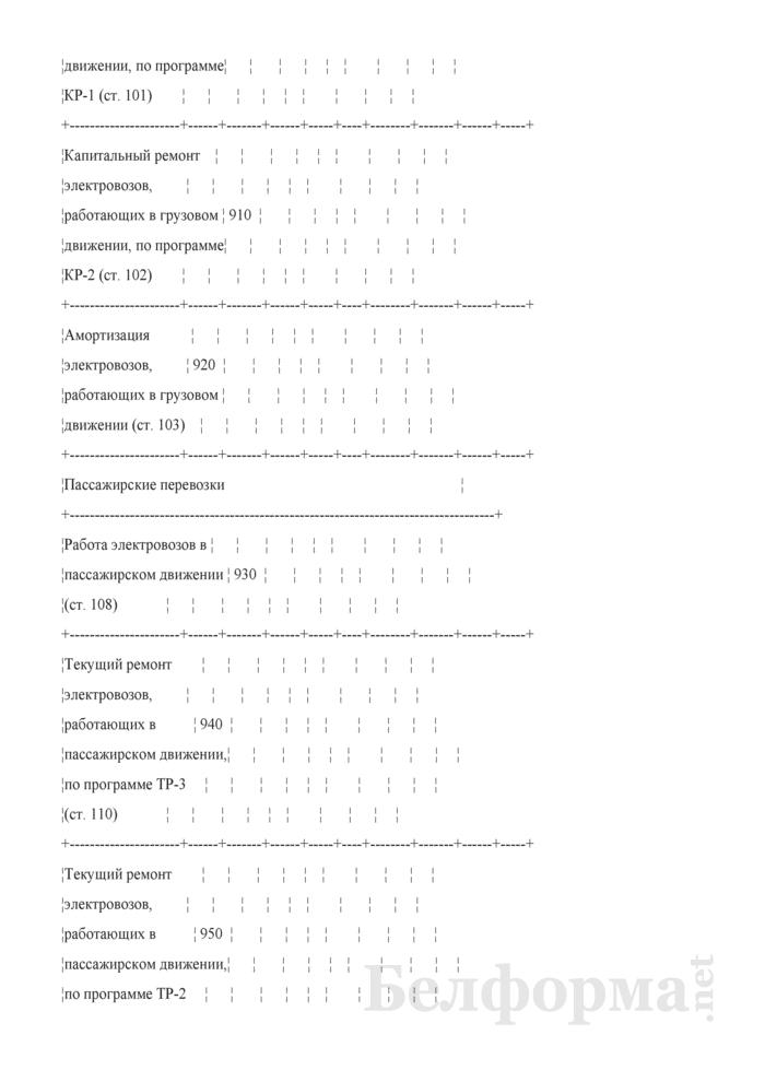 Отчет по основным показателям производственно-финансовой деятельности организаций Белорусской железной дороги (по видам деятельности) (Форма № 69-жел (квартальная)). Страница 15