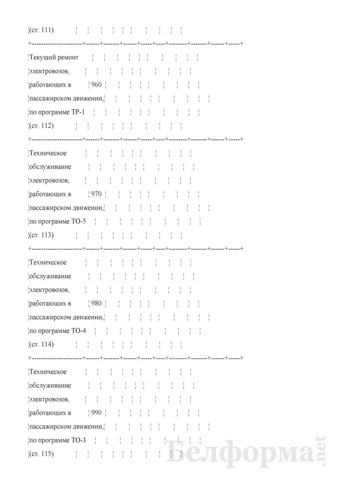 Отчет по основным показателям производственно-финансовой деятельности организаций Белорусской железной дороги (по видам деятельности) (Форма № 69-жел (квартальная)). Страница 16